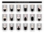 set of neckline types