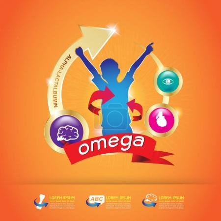 Kids Nutrition Omega and Vitamin Label