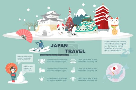 Japan travel element