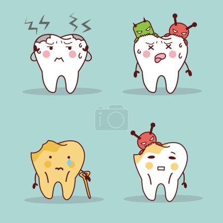 cartoon teeth have toothache