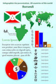 Burundi Infographics for presentation All countries of the world