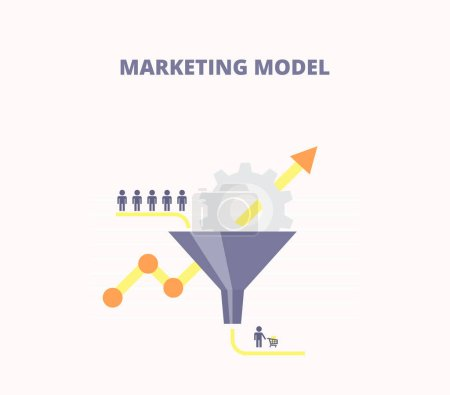 Concept of marketing model.