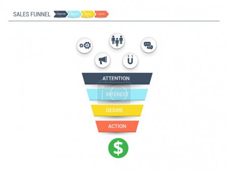 Vector infographics with stages of a Sales Funnel. AIDA marketing concept. Flat vector illustration.