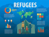 Refugee crisis infographic template