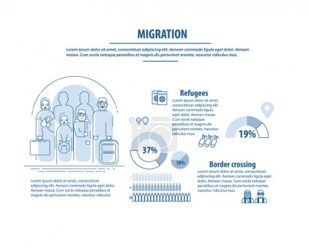 Infographic template about refugee and migrant