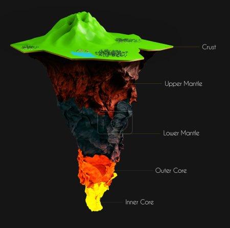 Photo pour Structure d'illustration de la terre 3D isolée sur fond noir. Croûte, manteau, manteau inférieur, noyau externe et noyau interne. Coupe de la terre. Terre en couches. - image libre de droit