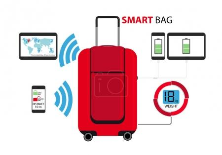 Smart suitcase. Baggage of the future