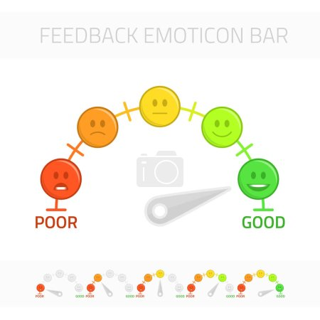Illustration for Feedback emoticon gauge. Rank or level of satisfaction rating. Review in form of emotions, smileys, emoji. User experience. Customer Feedback Manometer vector set. - Royalty Free Image