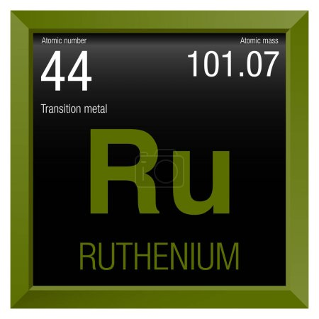 Ruthenium symbol. Element number 44 of the Periodic Table of the Elements - Chemistry - Green square frame with black background