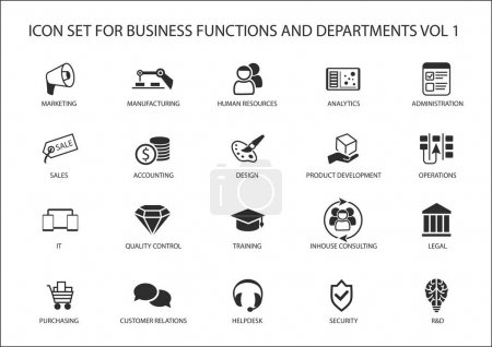 Various business functions and business department vector icons like sales, marketing, HR, R&D, purchasing, accounting and operations.