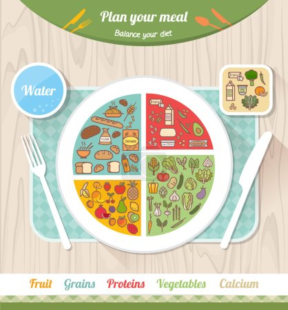 Vegan healthy diet