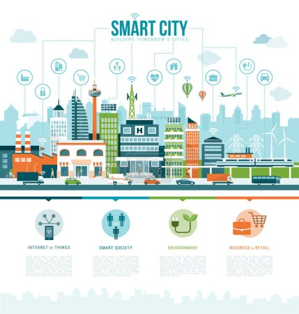 Illustration for Infographics of smart contemporary city with icons: augmented reality, smart services and internet of things concept - Royalty Free Image