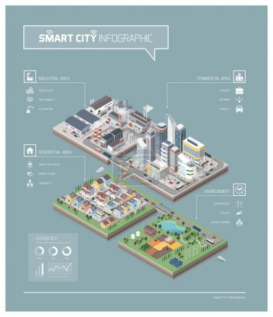 Photo for Vector isometric contemporary city isles infographic with buildings, factories, people and streets - Royalty Free Image