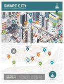 Smart city infographic
