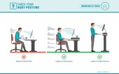 Correct sitting at desk posture ergonomics