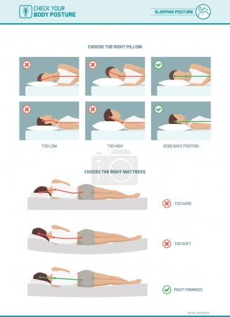 Illustration for Correct sleeping ergonomics and body posture, mattress and pillow selection infographic - Royalty Free Image