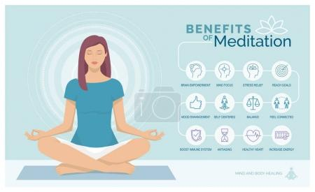 Meditation health benefits for body