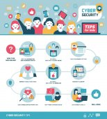 Cyber security tips for kids infographic: how to connect online and use social network safely vector infographic with icons