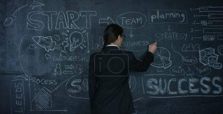 Beautiful business girl, marketing teacher, draws a graph of success on a black board, on a black background. Concept: career growth, growth chart, successful girl, marketing, ideas, finances.