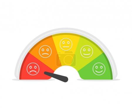 Illustration for Customer satisfaction meter with different emotions. Vector illustration. Scale color with arrow from red to green and the scale of emotions. - Royalty Free Image