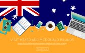 Visit Heard and McDonald Islands concept for your web banner or print materials