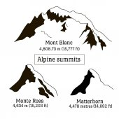 Set of Alps peaks silhouette elements Mont Blanc