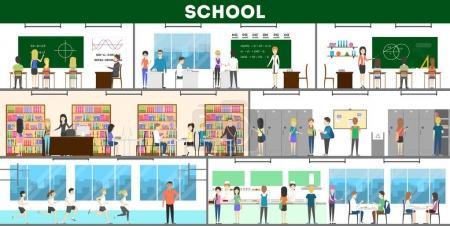 Illustration pour Ensemble intérieur de l'école. Mathématiques et chimie, bibliothèque et campus . - image libre de droit
