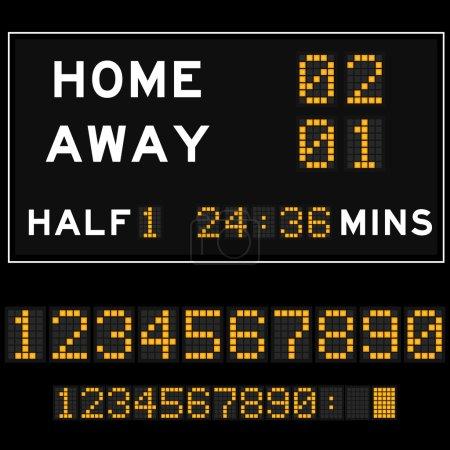 Score board with orange square digital led font background