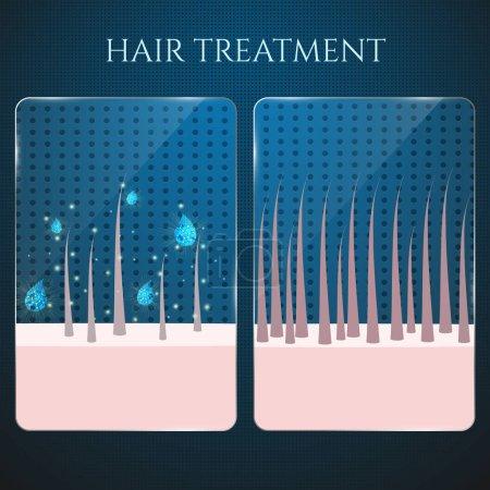 Hair follicles treatment closeup
