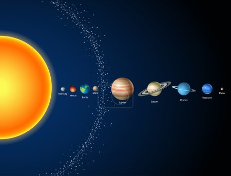 Illustration for Vector illustration of Card with solar system, sun, planets and stars - Royalty Free Image