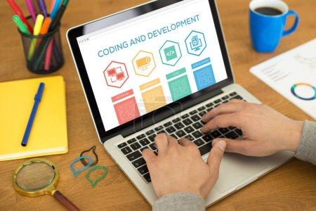 Coding and Development concept