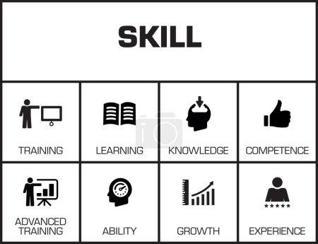 Skill. Chart with keywords