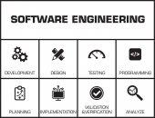 Software Engineering Chart