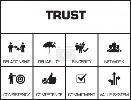 Trust. Chart with keywords and icons...