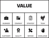 Value Chart with keywords