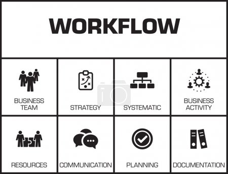Workflow. Chart with keywords
