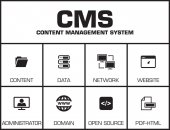 CMS Content Management System Chart with keywords and icons