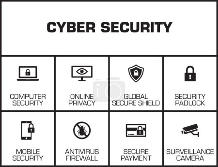 Cyber Security chart