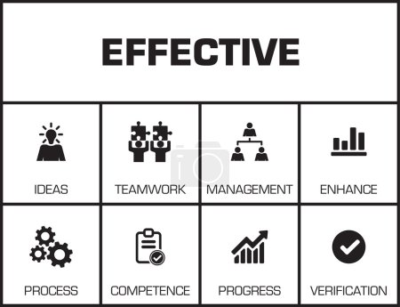 Effective. Chart with keywords