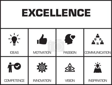 Illustration pour Excellence. Graphique avec des mots clés et des icônes - image libre de droit