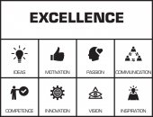 Excellence Chart with keywords