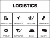 Logistics Chart with keywords