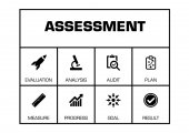 Assessment Chart with keywords