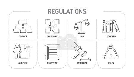 REGULATIONS - Line icons Concept, vector illustrat...