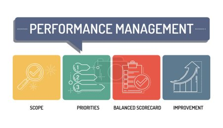 PERFORMANCE MANAGEMENT - LINE ICONS