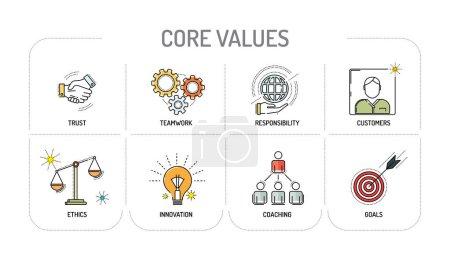 CORE VALUES - Line icon Concept