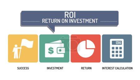 Illustration pour ROI RETOUR SUR L'INVESTISSEMENT - SET ICON, illustration vectorielle - image libre de droit