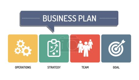 BUSINESS PLAN - ICON SET