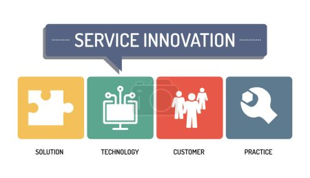SERVICE INNOVATION - ICON SET