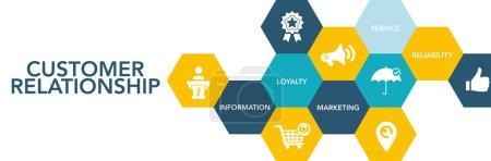 Customer Relationship Icon Concept